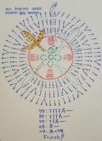 미니 하와이안 수세미 손그림 도안