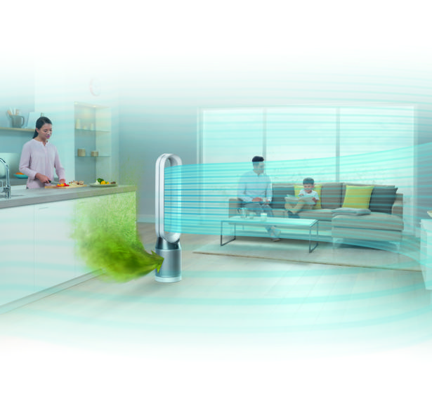 Most Recently Tested Air Purifiers Dyson Air Purifier Air Purifier Outdoor Furniture Sets