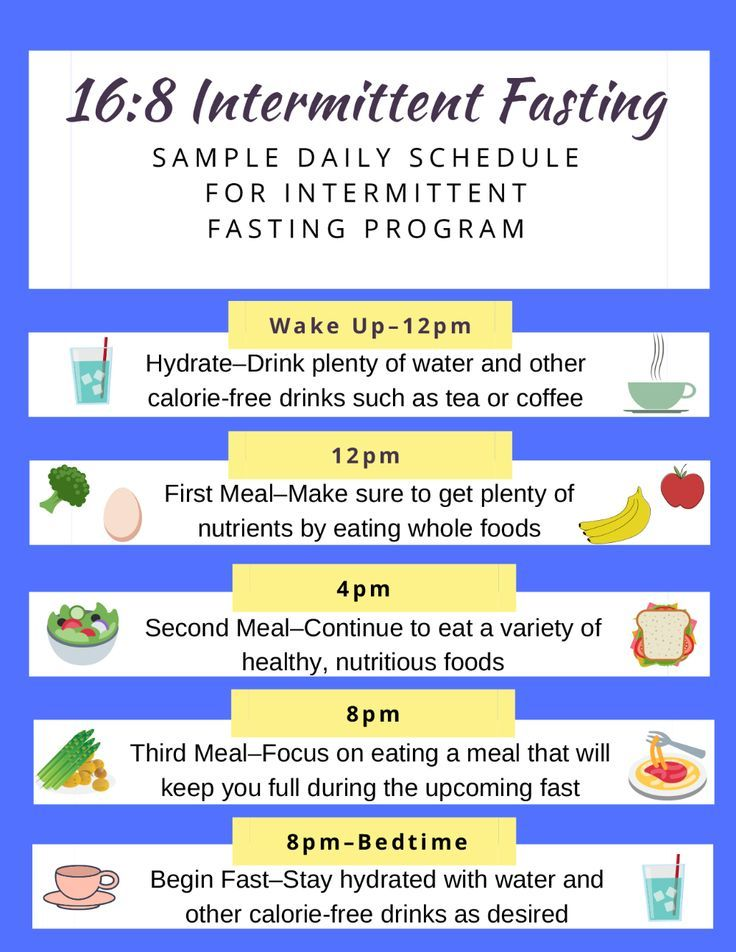 is a fasting diet okay for a diabetic