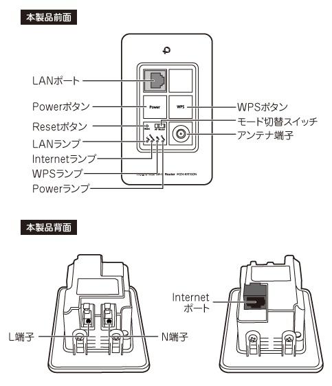 壁面コンセント埋め込み型 Wi-Fiルータ MZK-KR150N