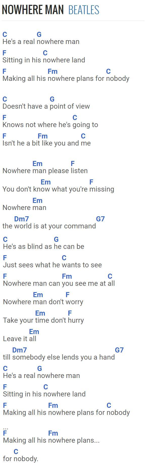 Nowhere Man - The Beatles                                                                                                                                                                                 Más