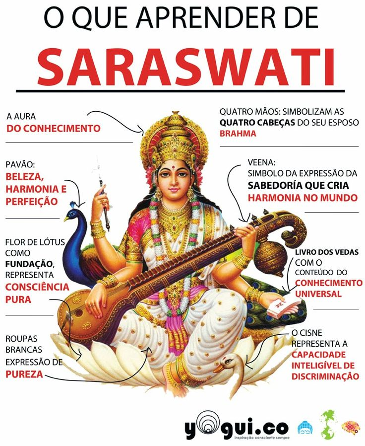 Sraswati - Deusa da sabedoria das artes, da música, esposa de Brahma o criador do mundo ela faz parte do Trimurti- Trindade das Deusas do Hinduísmo