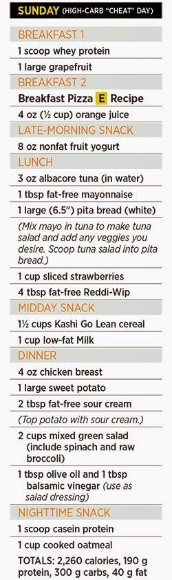 The following plan from Muscle Fitness & Hers  is designed for a woman weighing 140 pounds. When trying to lose weight during a rigorous ex...