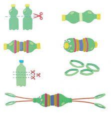 Photo of Image for pet bottle petal bottle step step