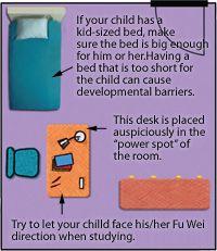feng shui of childrens room - Feng Shui Kids Bedroom Layout
