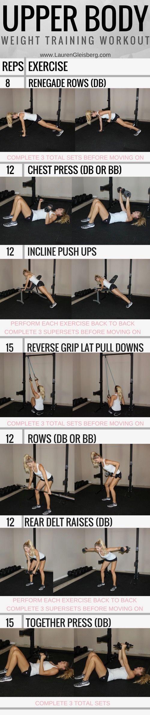 Best mommy workout plan ideas on pinterest weekly