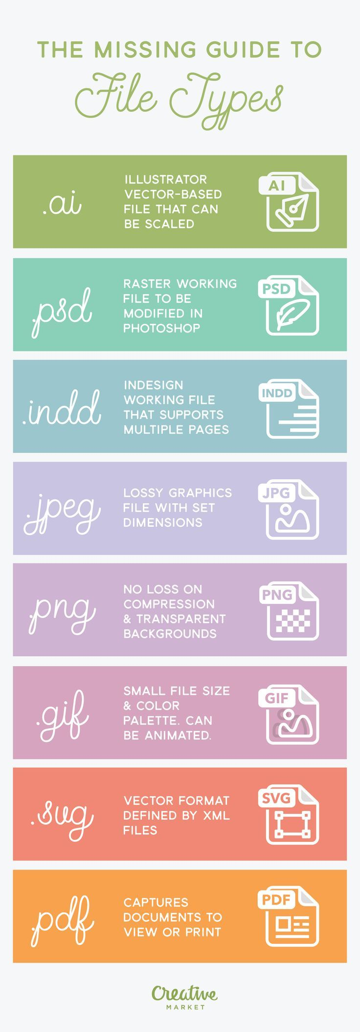 306 best design images on pinterest graph design advertising and 306 best design images on pinterest graph design advertising and infographic fandeluxe Image collections