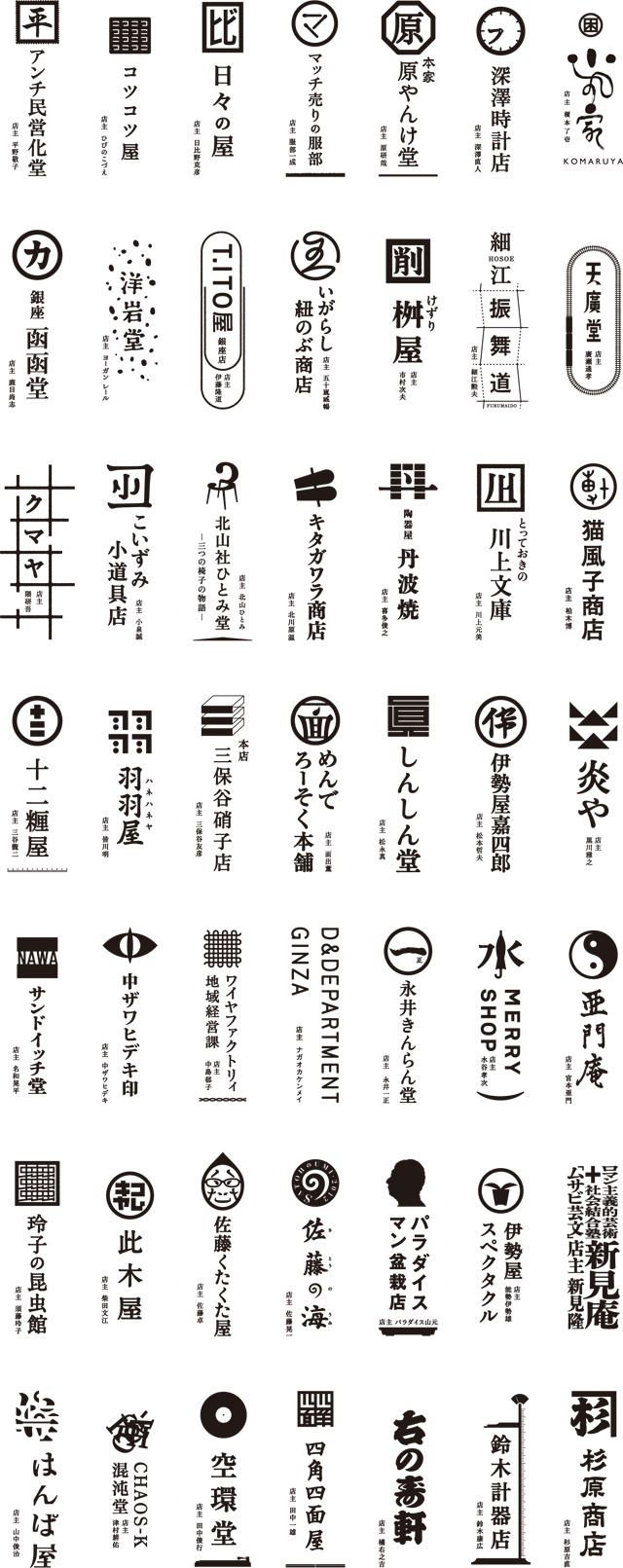The logos of Japanese shops ....like Japanese style...very neat and tidy. This…