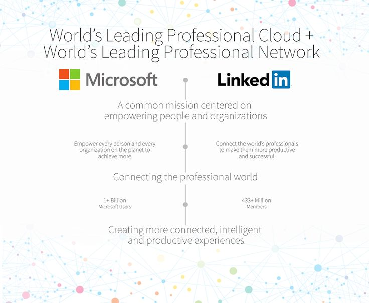 Microsoft to buy Linkedin - the LinkedIn blog Linkedin Pinterest - microsoft strategic plan