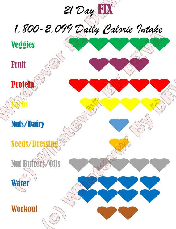 21 Day Fix 1800-2099 Calorie Tracker by WhateverByDEVA on Etsy