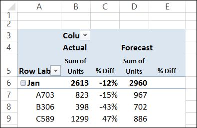 how to show amounts in thousands in excel