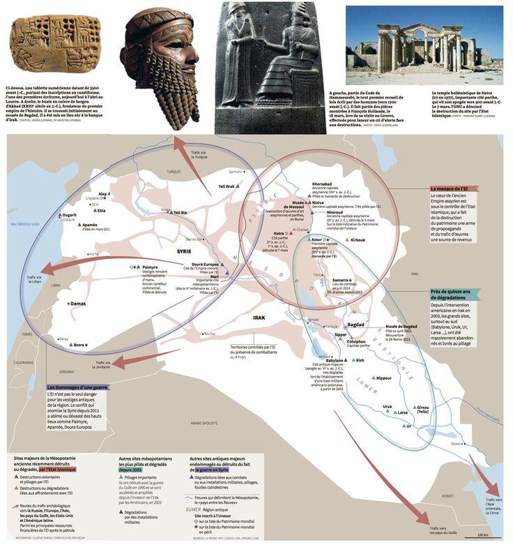 La carte des sites de la Mésopotamie antique en péril