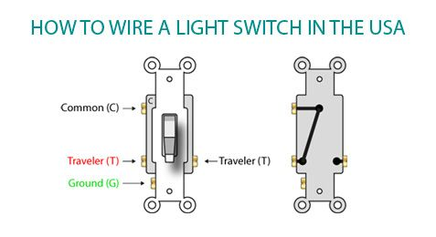 This circuit drawing shows multiple lights controlled by 3 way ... on