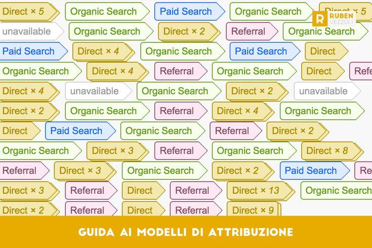 Per valutare i risultati di ogni canale di Marketing ci si affida ai Modelli di Attribuzione che permettono di analizzare il ROI di ogni singola Campagna.