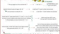 Insegnare il calcolo mentale ai bambini: schede da scaricare