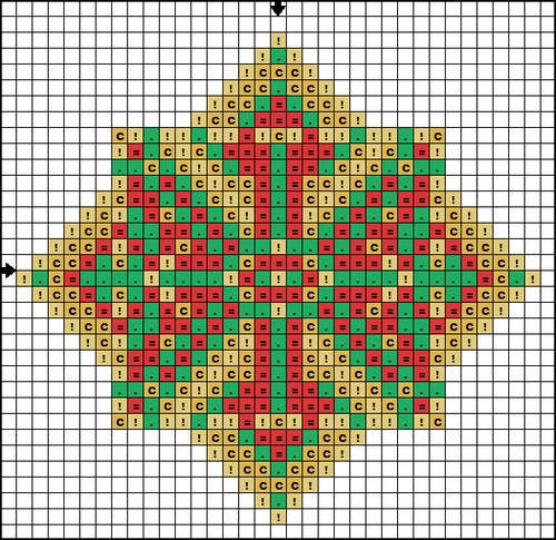 17 Best Images About Christmas Cross Stitch On Pinterest