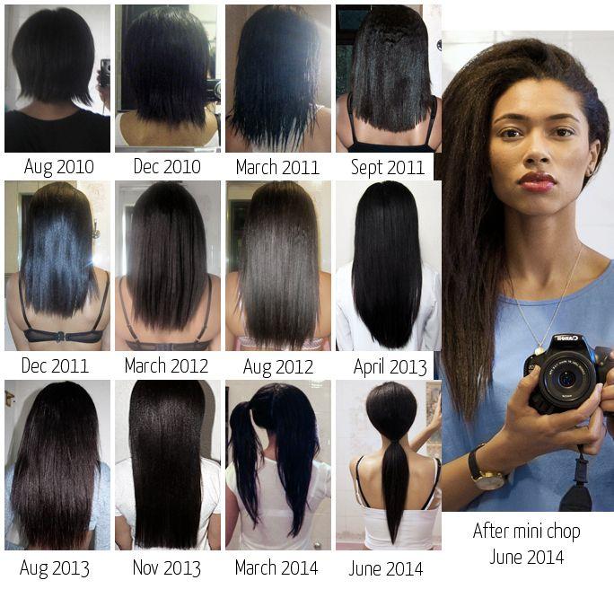 Regimen Progress Pictures Hair