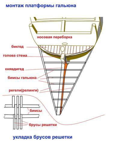 Golden hind wooden kit IMAI масштаб 1/50 — Каропка.ру — стендовые модели, военная миниатюра