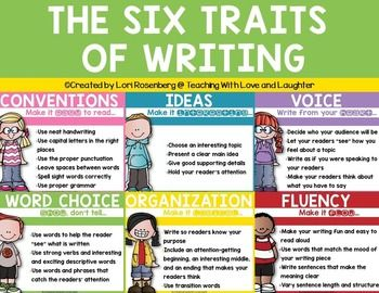 These 6 Traits Posters are bright and beautiful and will definitely catch the eye of your budding writers!  A large and colorful 6 Traits sign is also included.This product is also included in my Writing Bundle Pack, which contains 8 of my writing products.I hope you enjoy this product.