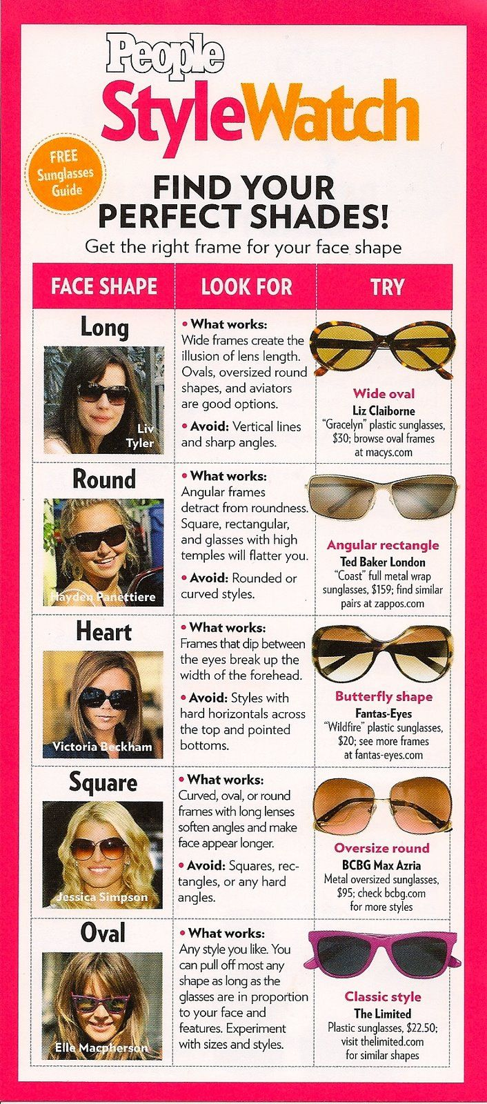 Sunglasses: Choose the Right Shape for Your Face!