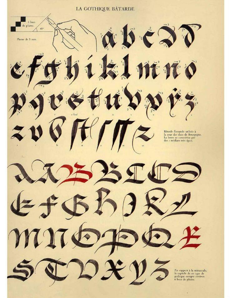 73 besten Calligraphy homework Bilder auf Pinterest | Typografie ...