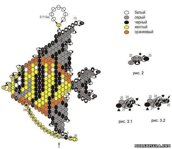 Схемы плетения брелков