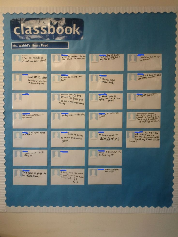 I really like this!  Daily status boards.  Often the students want to share so…