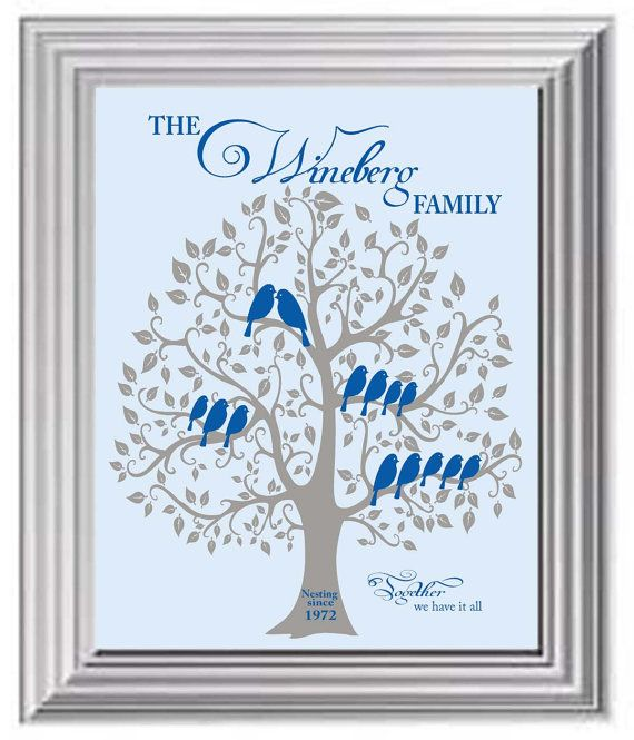 Personalized Family Tree  Grandparents Gift  by KreationsbyMarilyn, $15.00