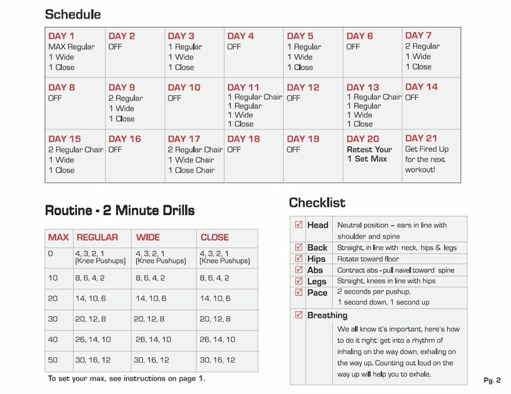 perfect pushup workout chart | Perfect Pushup - Get Ripped Workouts Page 2
