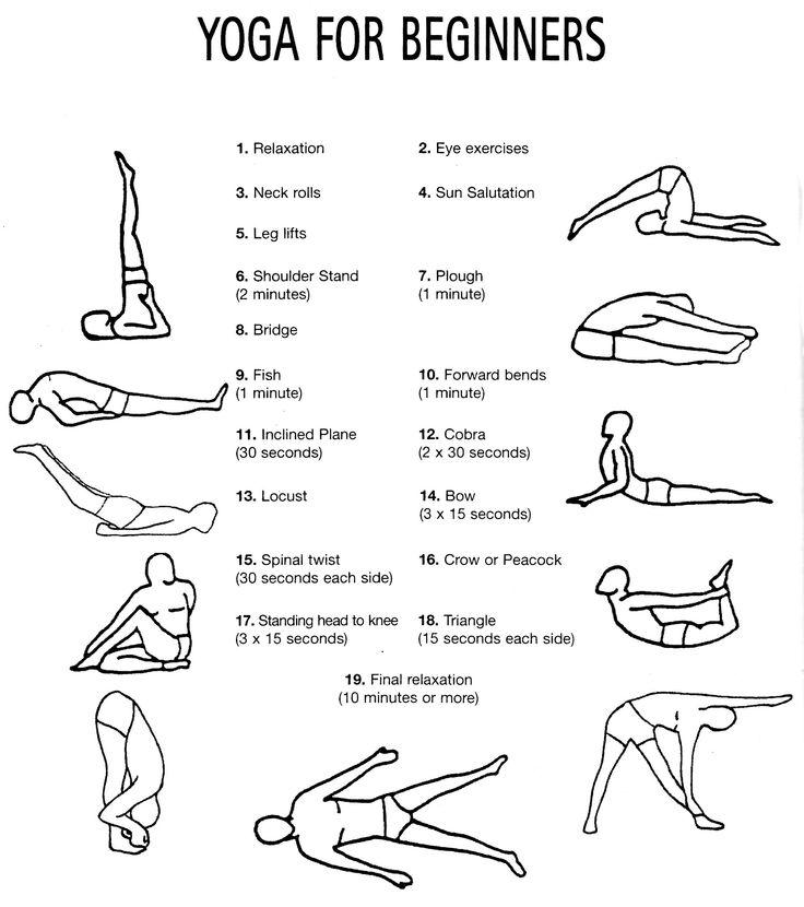 Yoga Positions Asanas Health Wellbeing Yoga ॐ
