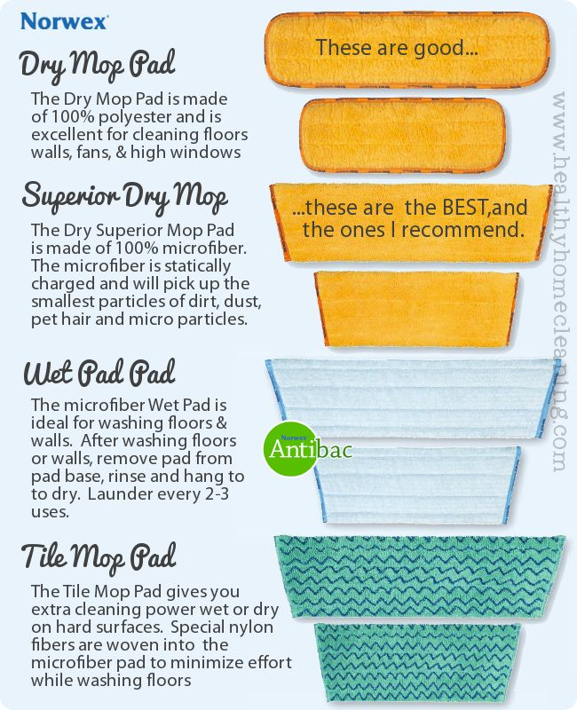 The different Norwex mop heads, what they're for, and which dry one I like best!