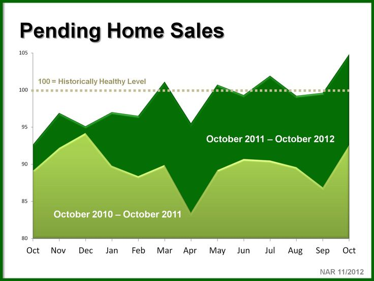 21 best TOP STORIES images on Pinterest National association - house sales contract