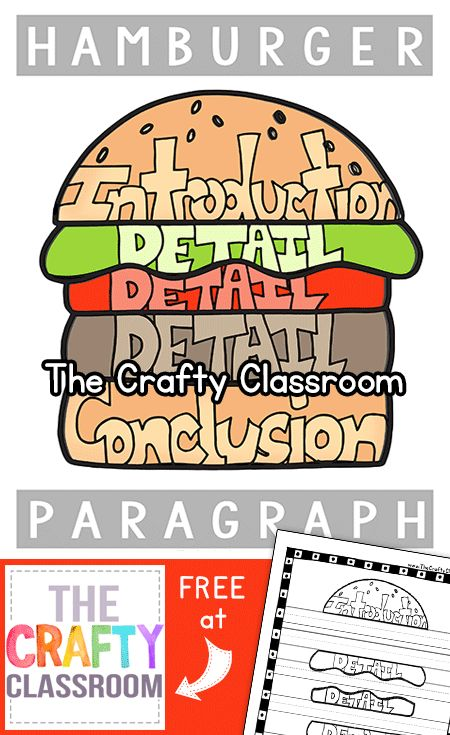 Learning the structure of a paragraph is an important step in the writing process.  Today I've got a Free Hamburger Paragraph Chart you can use in your classroom.  If you've never heard of this before, this is a fantastic resource for teaching young writers just exactly what they need to include inside a paragraph.  The …