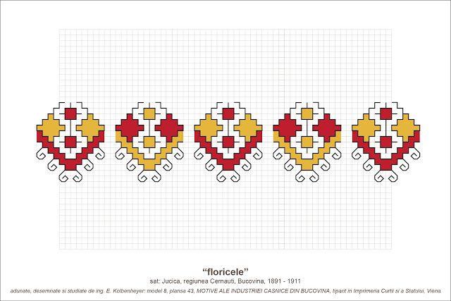 Romanian folk motifs.
