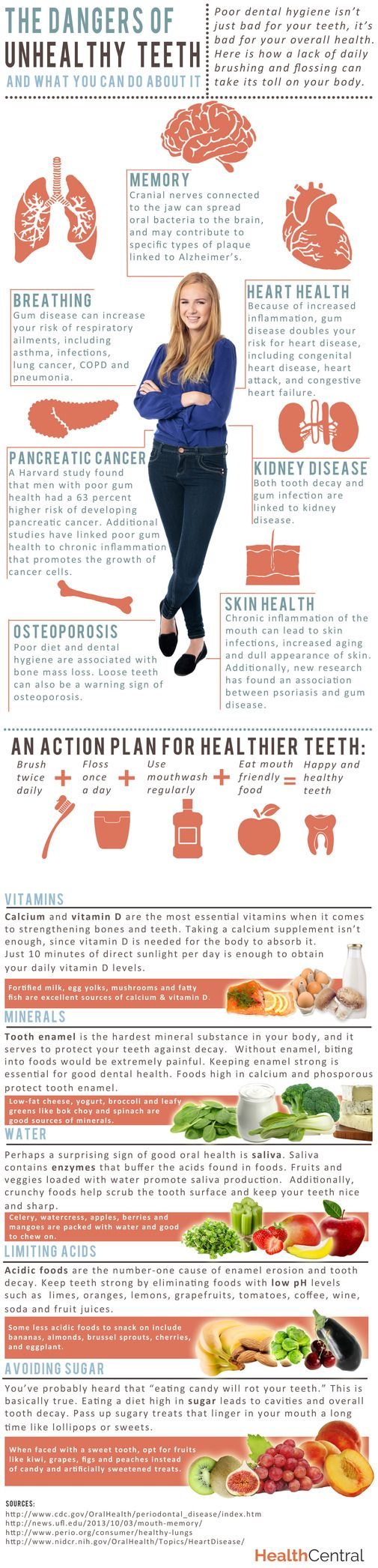 Here is a look at how your mouth affects your health and what you can do about it.   See more at: http://www.healthcentral.com/diet-exercise/c/458275/168528/unhealthy-infographic?ap=2012  #DentalHealth #Teeth #Infographic
