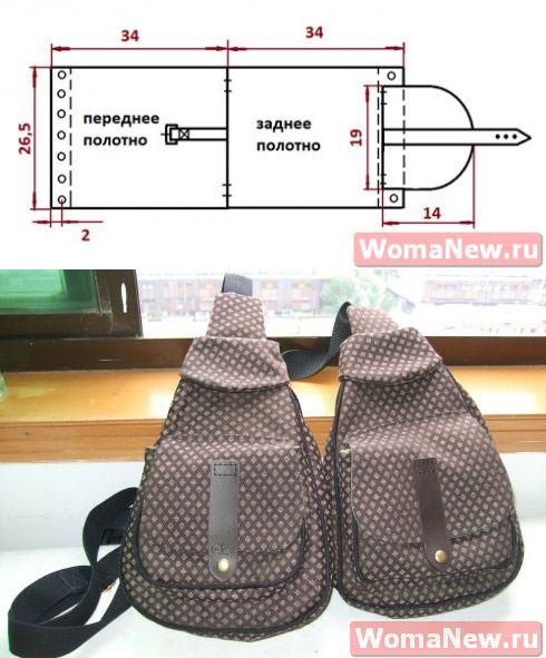 Выкройка рюкзака   WomaNew.ru - уроки кройки и шитья.