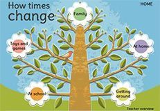Year 1 History - This teacher resource focusses on change over time. It…