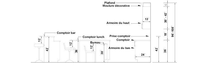 Hauteur Table Manger 12 Avec Comptoir Cuisine Mesures Importantes Design Interieur E Kitchen Renovation Kitchen Cabinets Measurements Country Bedroom Furniture