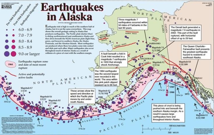 Friday, Jan. 26, 2018: Tectonic map of Alaska. Credit: USGS, image in public domain. Tsunamis can cause extensive damage at greater distances from the epicenter than other events associated with an earthquake and cause cau…