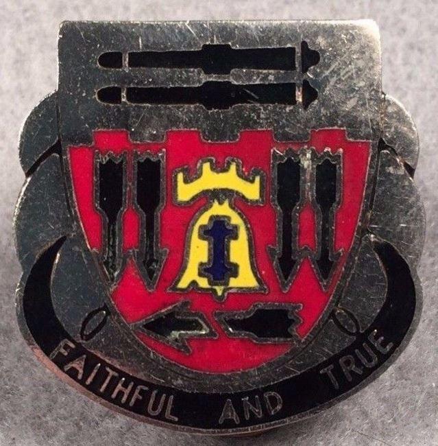 5th Artillery Regiment