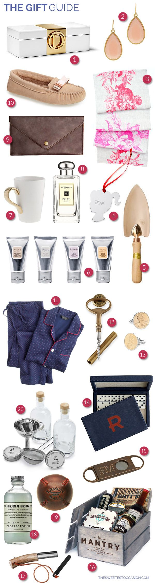 The Gift Guide: Gifts for Inlaws from @cydconverse