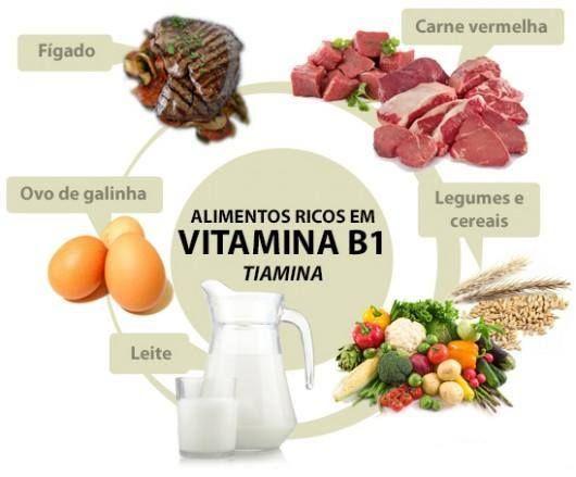Alimentos ricos em vitamina b1 tiamina comida pinterest ems - Alimentos ricos en b1 ...