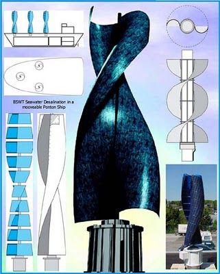 vertical wind turbines