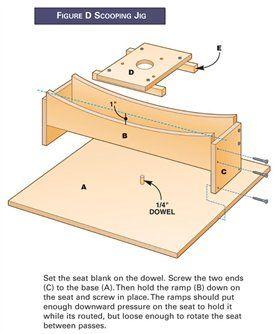 AW Extra 5/23/13 - Kitchen Stool - Popular Woodworking Magazine
