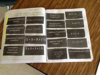 FREE This PowerPoint slide will allow your students to match up the number properties and an example. For instance: They will have one square that says COMMUTATIVE PROPERTY OF ADDITION which they would have to match with the numerical example: 3 + (-5) = -5 + 3. This game includes the Associative Properties, Commutative Properties, Identity Property, Zero Properties, and Additive Inverse Property. I used this game as an entry in my students' interactive math journal.