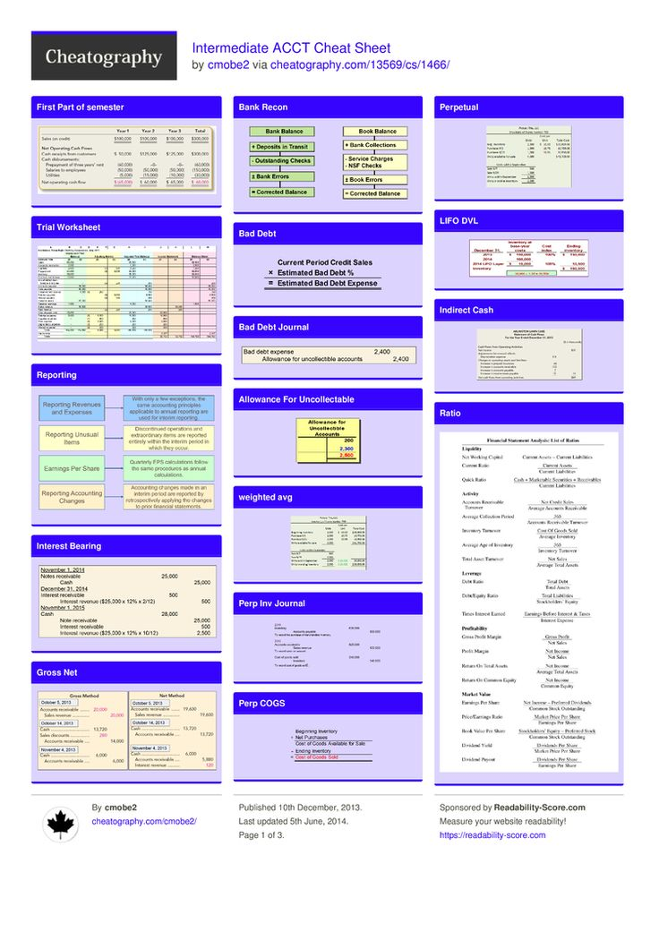 134 best Accounting  Finance images on Pinterest Accounting - accounting forms in excel