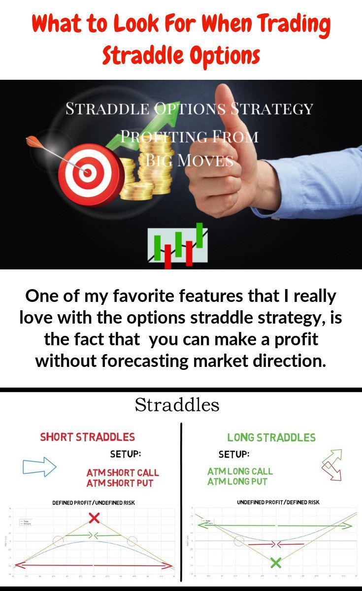 Pin By Darlene S Favorites On Straddle Option Strategy Marketing