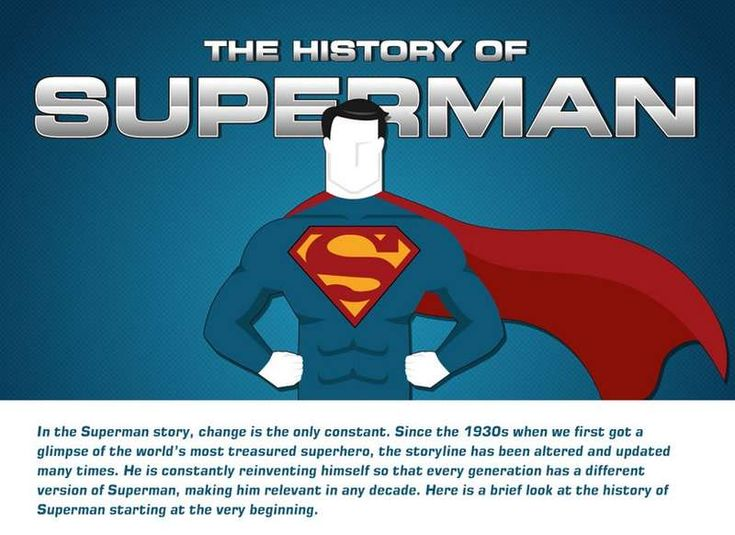 Superhero Background Charts : History of Superman
