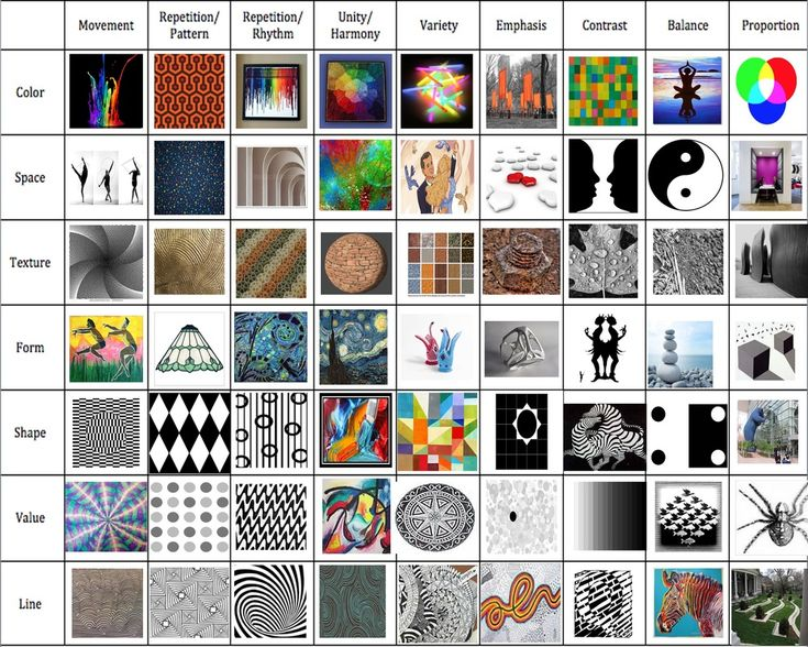 8 Elements Of Art : Best elements and principles of design matrix images on
