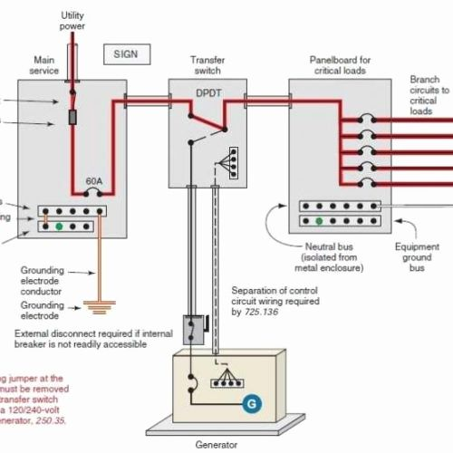 transfer switch wiring diagram 3 phase 4 waie 3 phase manual transfer switch wiring diagram best 25+ generator transfer switch ideas on pinterest ... #13